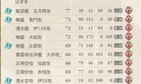2013/10/2のレベル順ソート