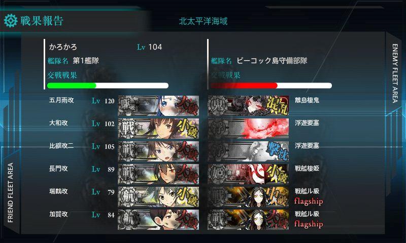 E-5初挑戦の結果