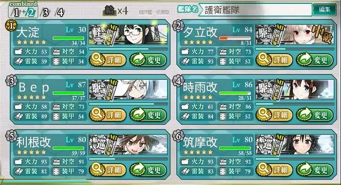 連合艦隊・随伴護衛艦隊